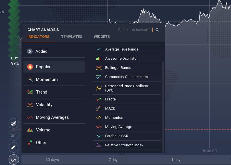 cei mai buni indicatori pentru vizualizarea tranzacționării indicatorii grafici ai opțiunilor binare