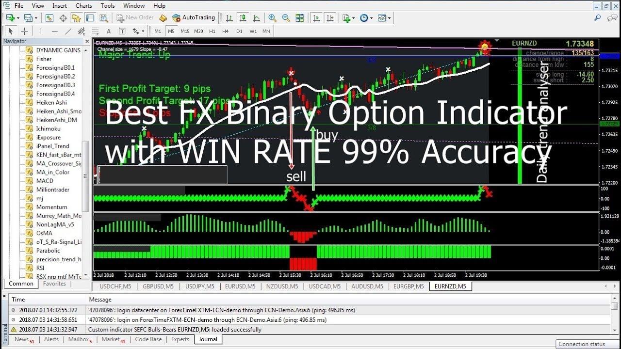 rate binare ooo bridge trading mos
