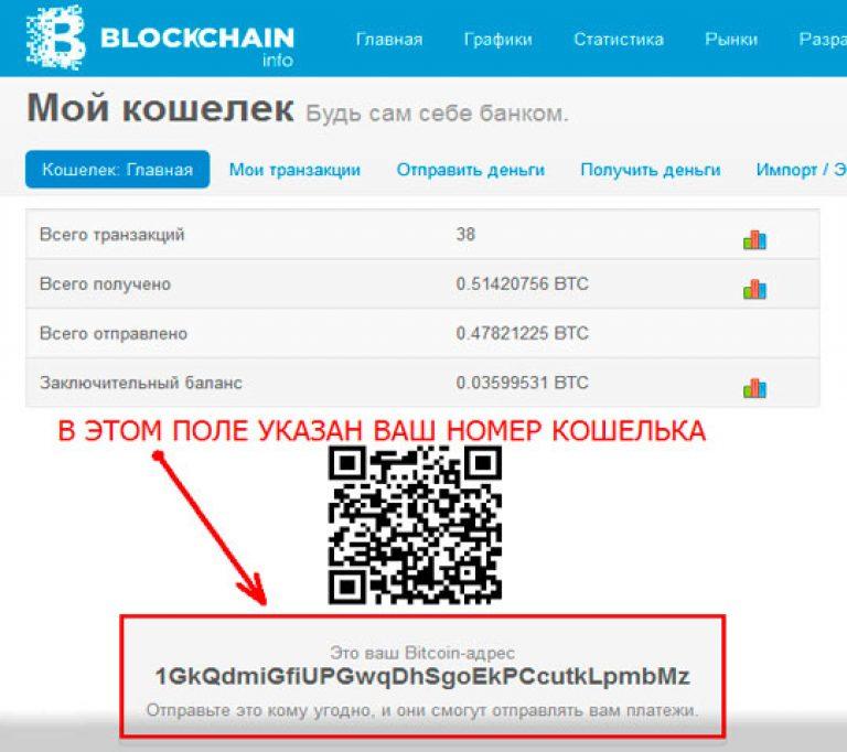 bitcoin kaip uzdirbti