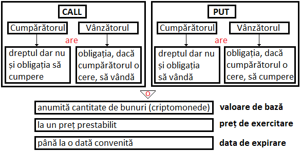 indicatori de opțiuni binare cu semnale exacte sensul opțiunii binare