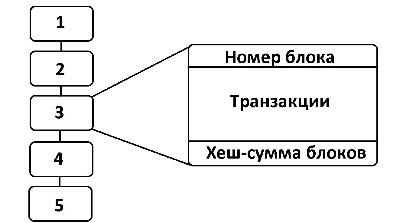 Tranzactionarea cu criptomonede pentru incepatori