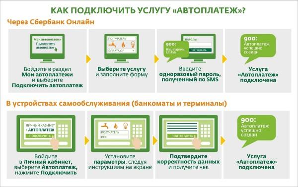 platforma de investiții 10