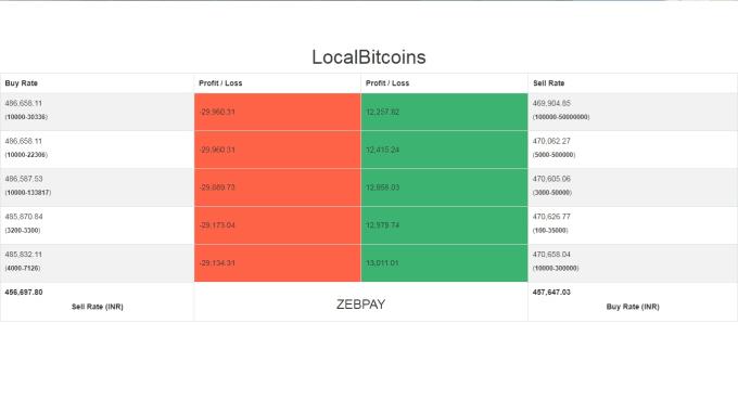 canale de strategie pentru opțiuni binare