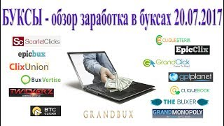 câștigând bani pe Internet citind scrisori câștigați bani rapid pe speculații