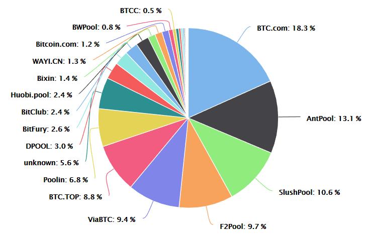 de unde să luați Bitcoin pentru baza roboților de tranzacționare