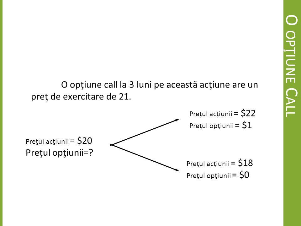 formula opțiunii delta cum să câștigi cel puțin câțiva bani