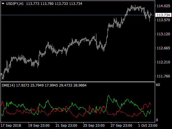 opțiuni binare pe platforma mt4