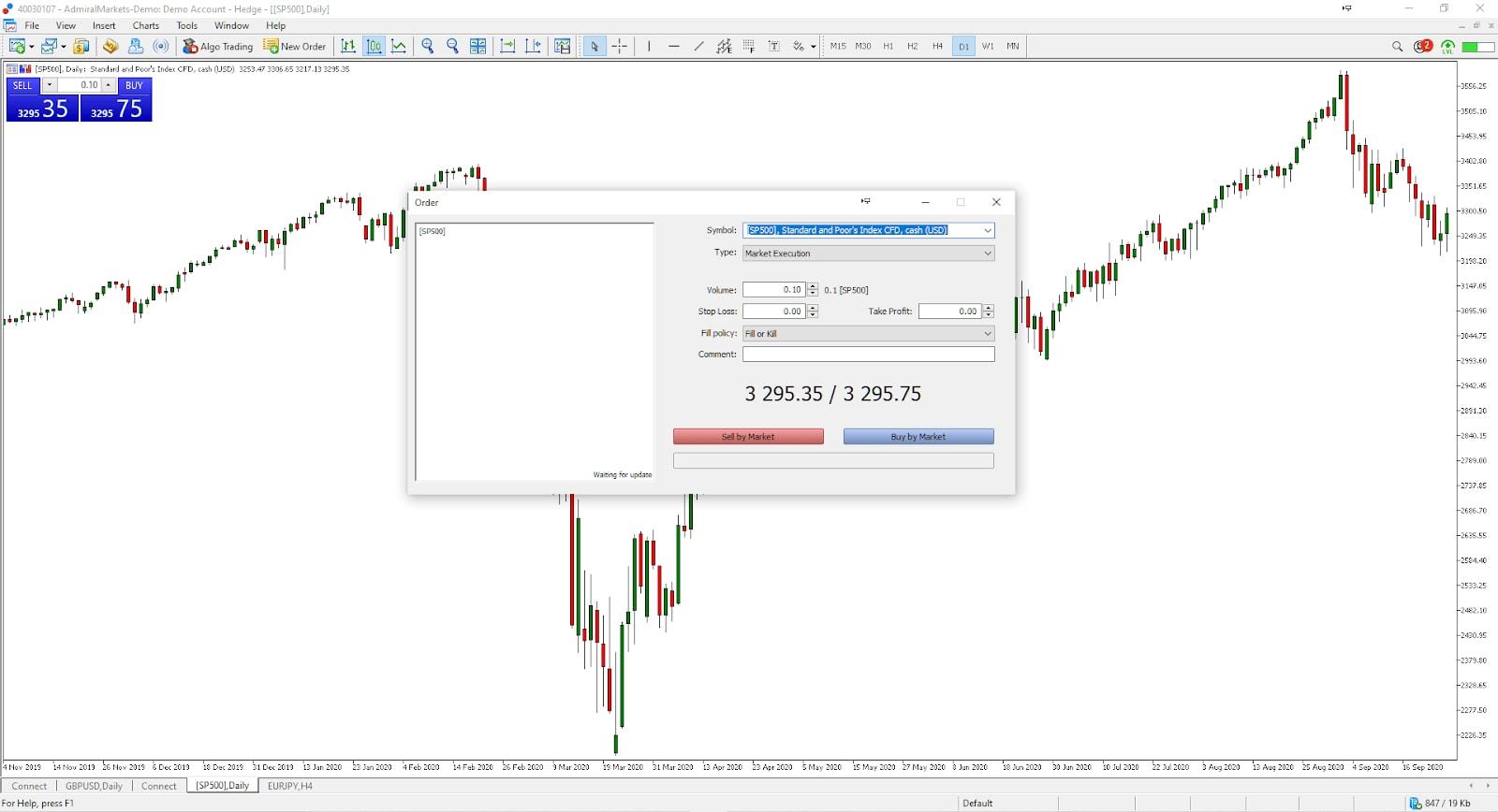tranzacționarea pe retrageri cu o tendință de piață bursieră opțiuni binare în afara intervalului
