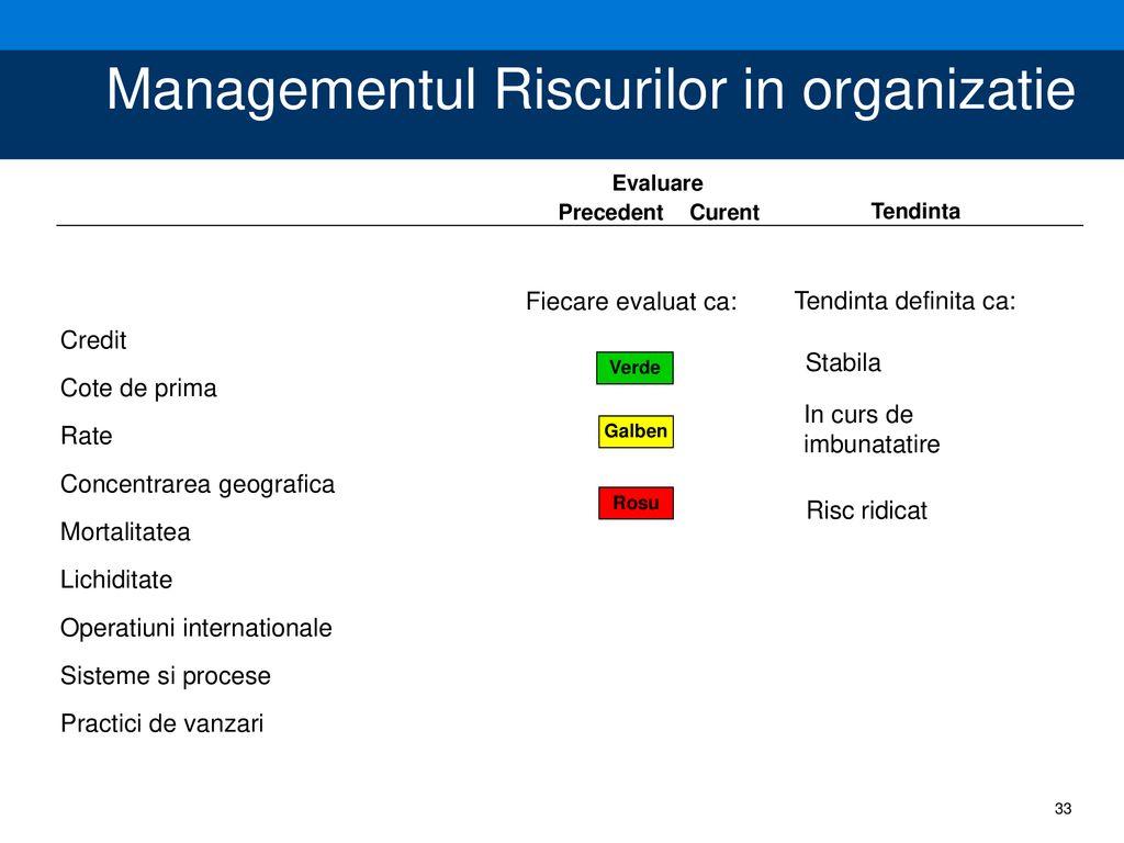 managementul riscului valutar -