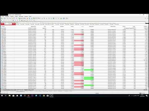 listă de schimburi de opțiuni binare oferta de a face bani