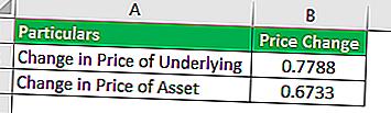 formula opțiunii delta ce este hyper trading