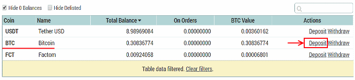 Care este moneda bcc. Revizuirea criptomonedelor Bitcoin Cash (BCH sau BCC)