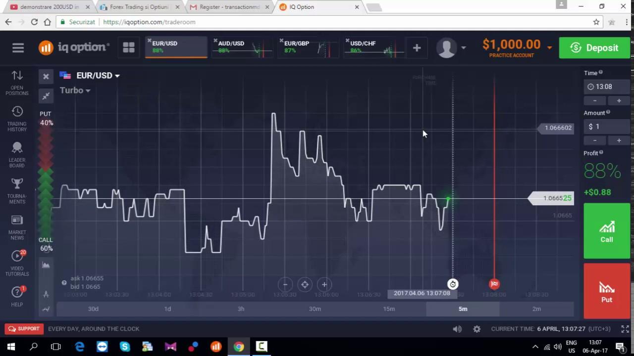 Tranzacţionarea opţiunilor binare - riscuri mai mari decât la Forex - | alexandrugrivei.ro