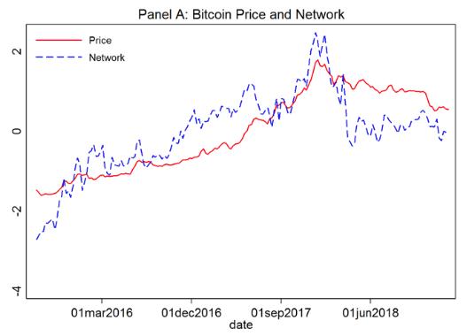 Prețul bitcoin a scăzut cu dolari - corectarea sau reluarea creșterii - Cripto zi nouă