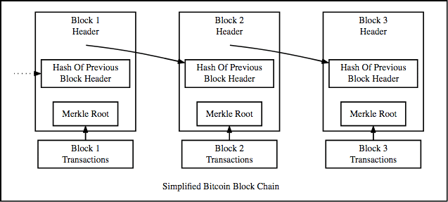 bitcoin hash length sau strategii pentru tranzacționarea cu opțiuni binare