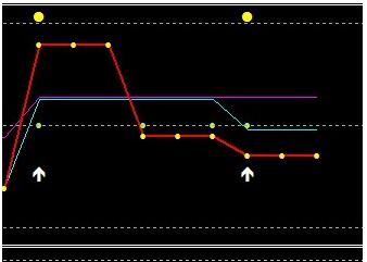 strategii de tranzacționare a opțiunilor binare bnex