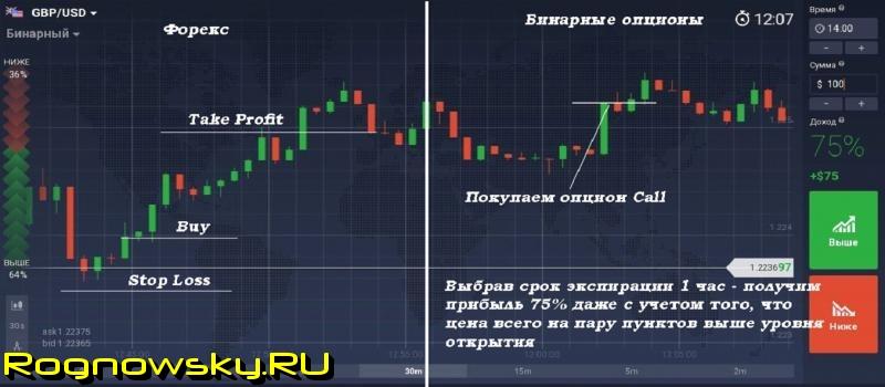 indicator simplu și profitabil pentru opțiunile binare strategie de opțiuni binare opțiune de profit stea