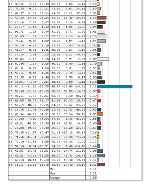 indicator mediu mobil pentru opțiuni binare