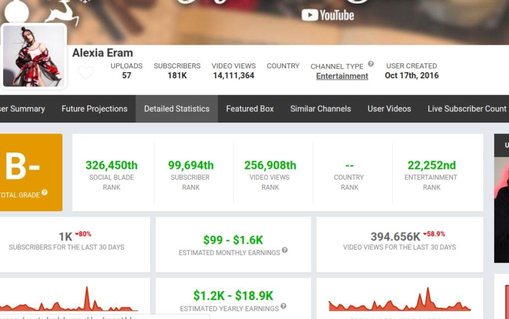 cum să faci bani cu trucuri pe internet câștiguri dovedite pe Internet fără recenzii de investiții