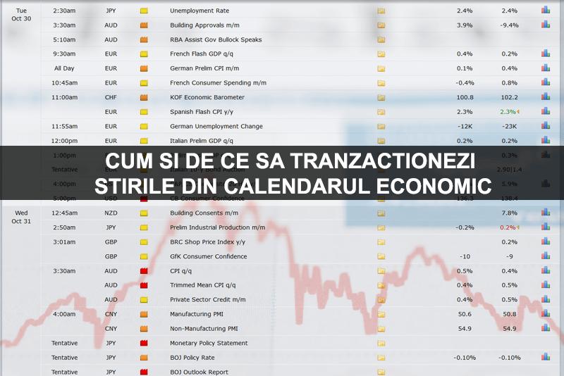 Cum si de ce sa tranzactionezi stirile din calendarul economic - Cursuri Forex