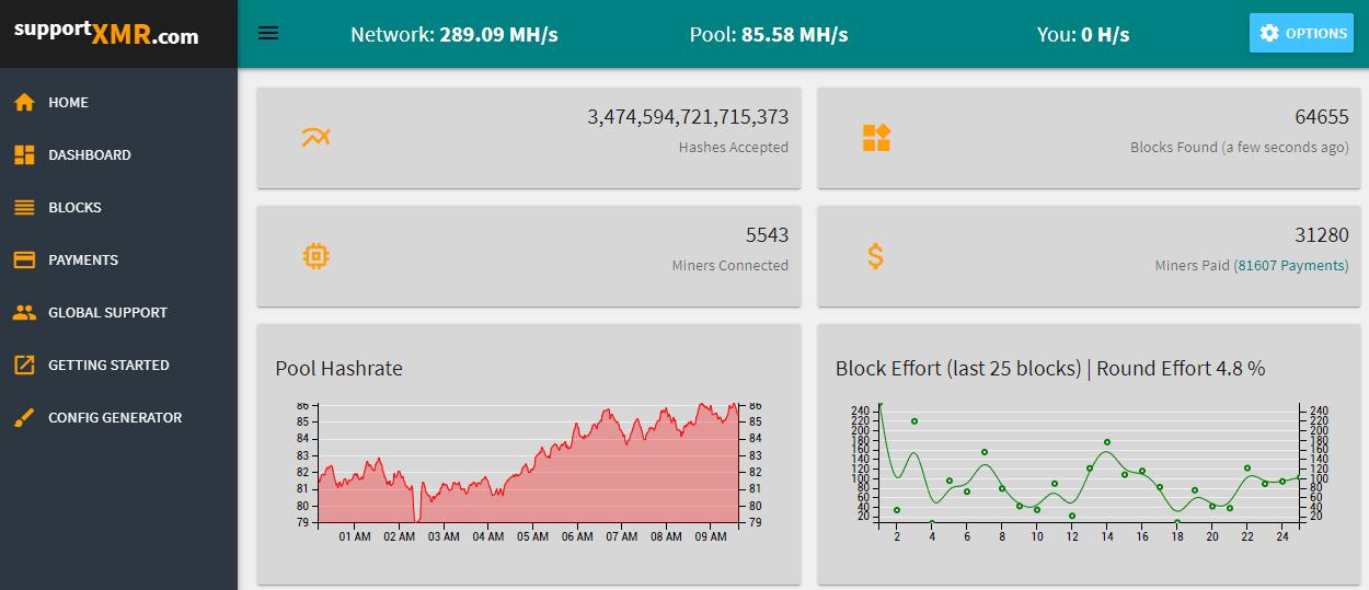Cumpara Bitcoin Cryptocurrency market statistics