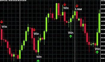 rate binare câștigați mai mulți bitcoin