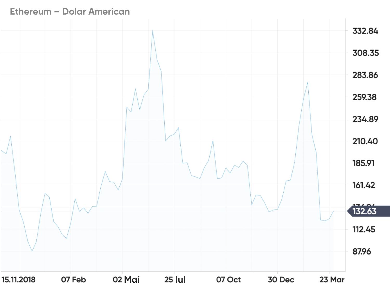 retragerea robinetului bitcoin