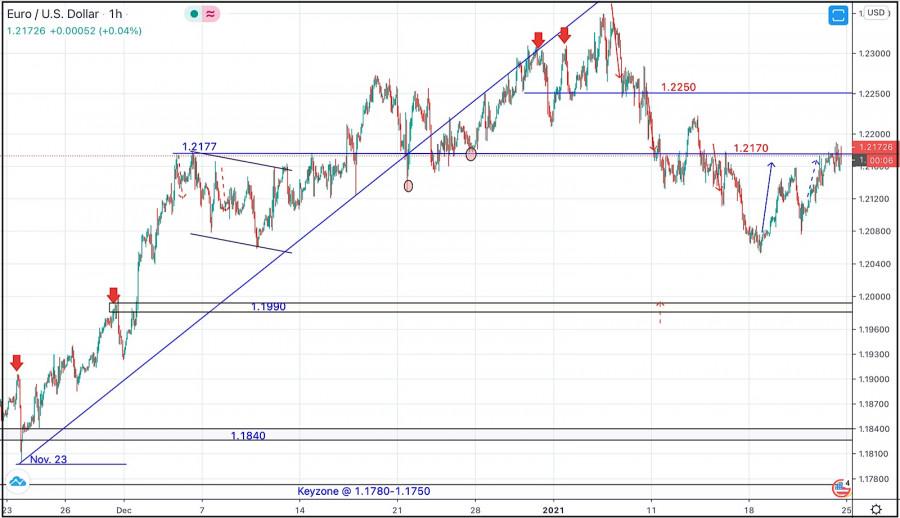 bmw rusland trading