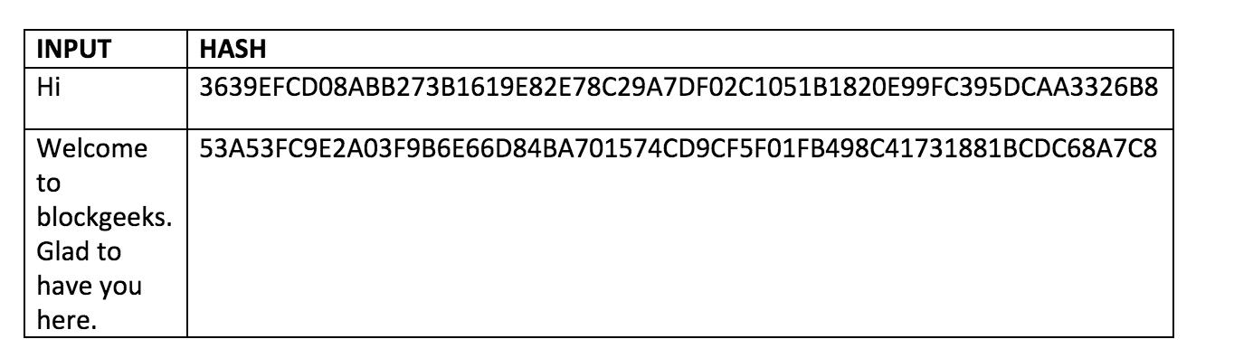 bitcoin hash length opțiune interior