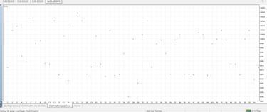 care este rata în opțiunile binare câștigurile frolov pe internet