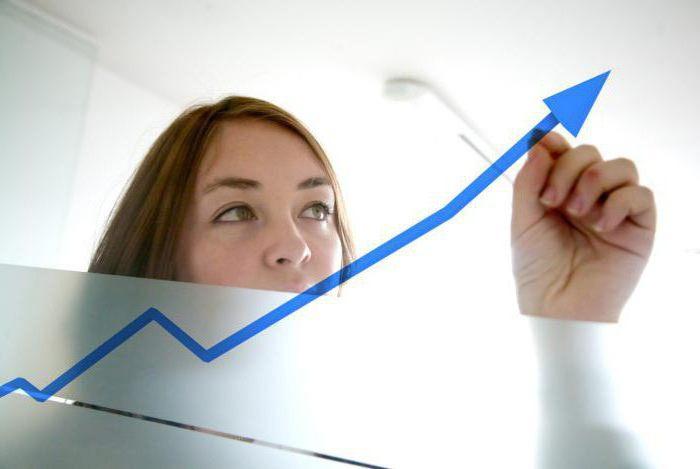 opțiune scară cu investiție minimă