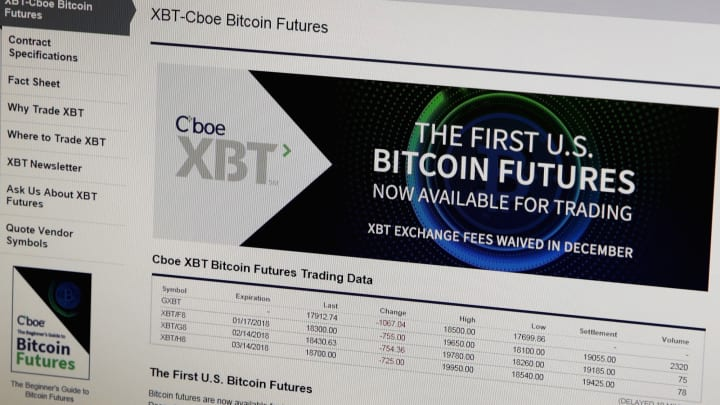 cel mai bun bitcoin etf cum să faci bani 100. 000 pe lună