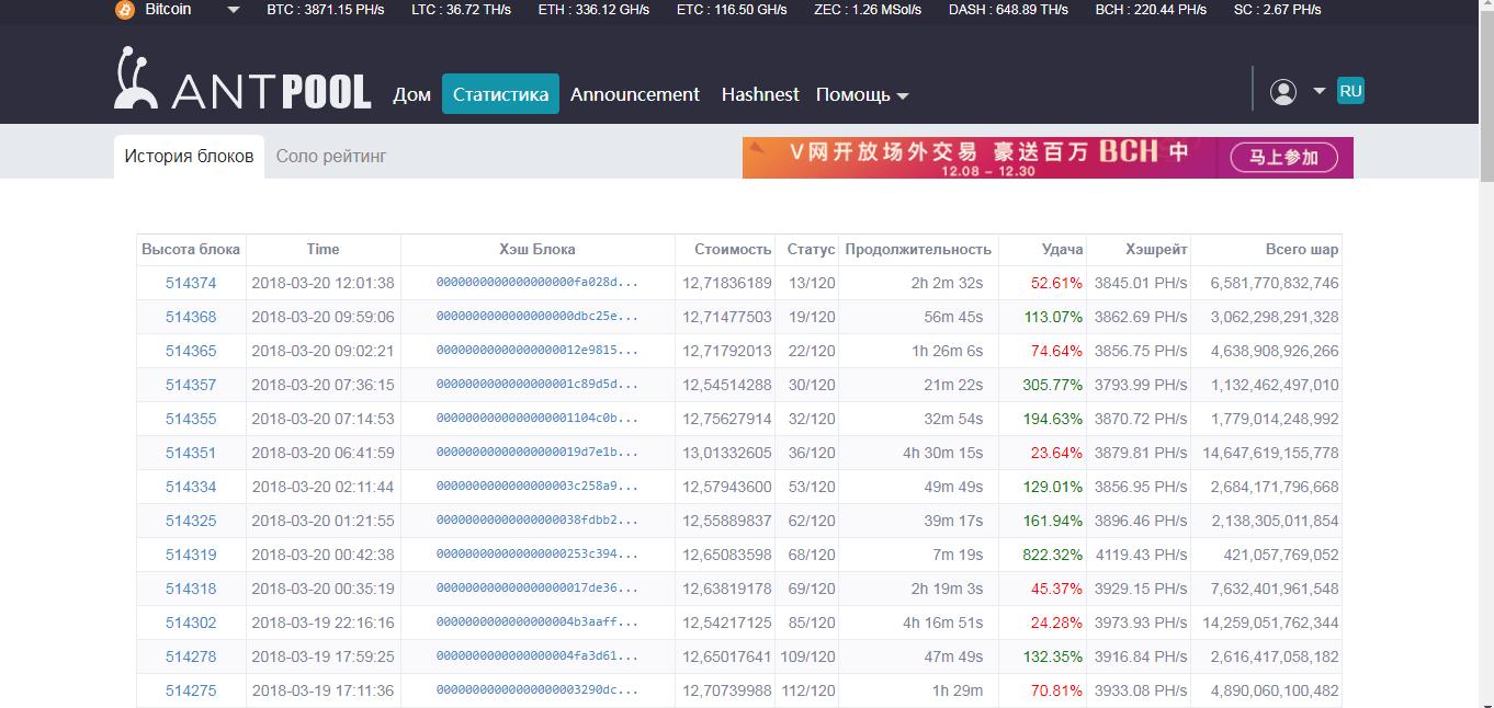 bitcoin este cel mai bun de câștigat cum să tranzacționați opțiuni pe știri