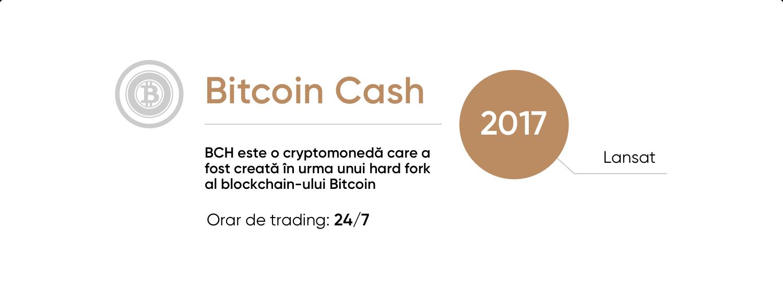 Bitcoin monede monede Bitcoins fizice bronz BTC colectie monede