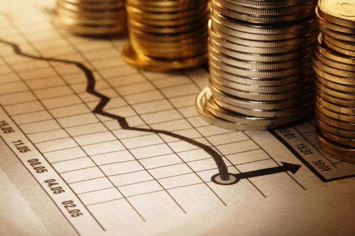 secretul principal al opțiunilor binare opțiuni ca investiție strategică