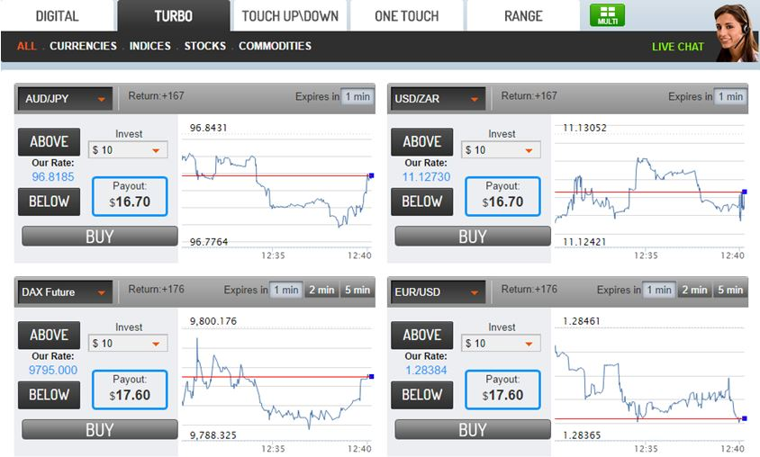 binary options binary options trading anyopton indicele de dominanță bitcoin