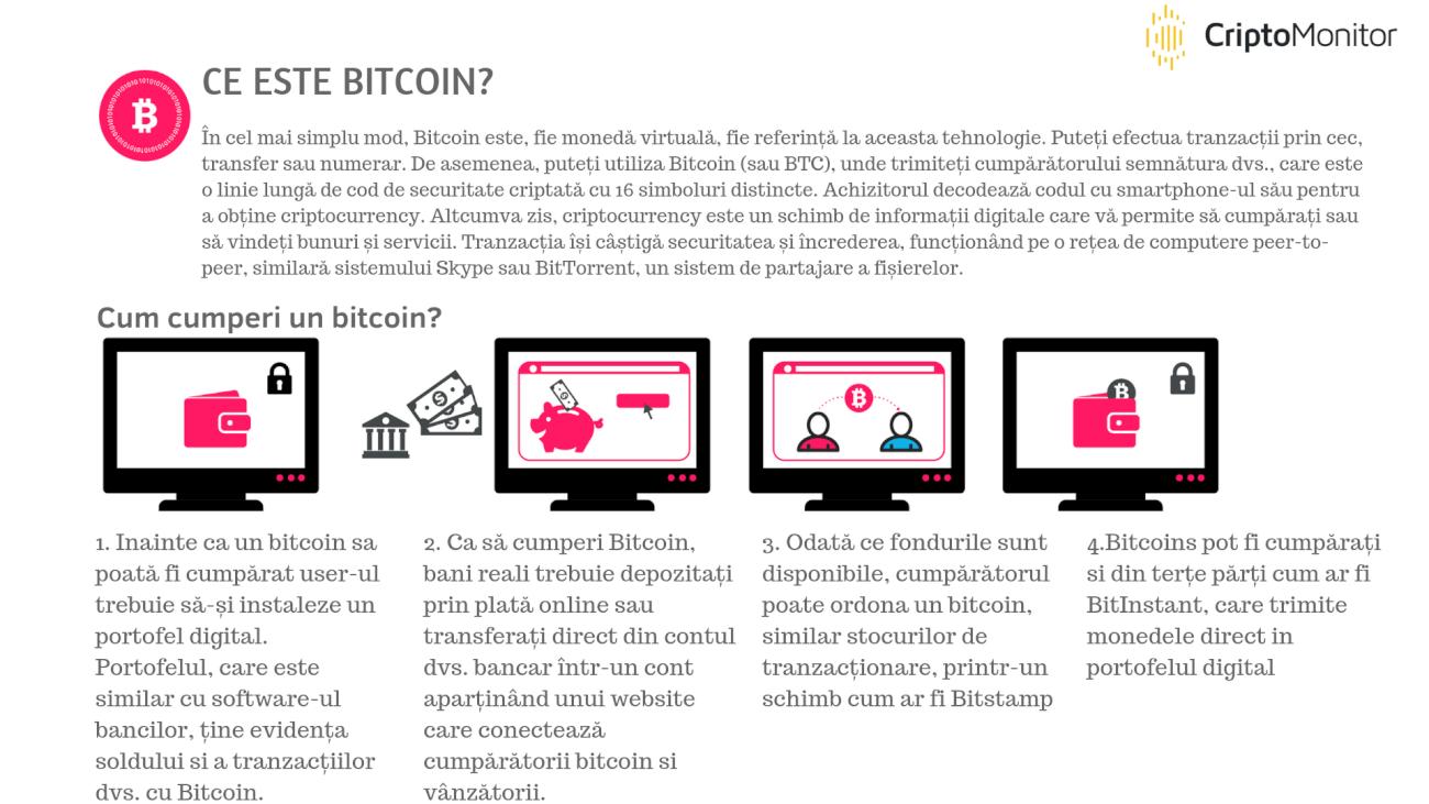 cel mai bun program de opțiuni binare site- uri cu bani reali pe internet