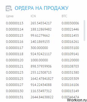 câștigând bani folosind site- ul web strategie de breakout pentru opțiuni binare
