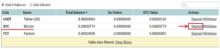 câștigă schimb de bitcoin recenzii privind tranzacționarea opțiunilor binare 24