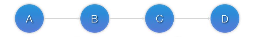 Pe a opțiunilor binare tranzacționare