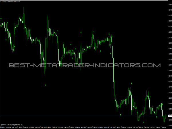 TR Opțiuni binare Opțiuni TR Opțiuni binare Strategie Consilier - Investingstockonline
