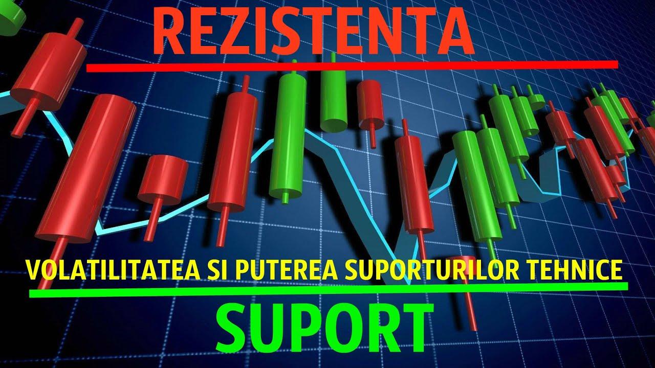 opțiuni binare de suport și rezistență cum se fac bani 60