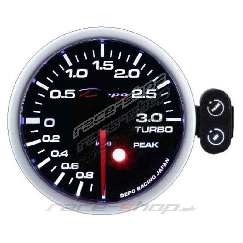 opțiuni turbo indicatoare