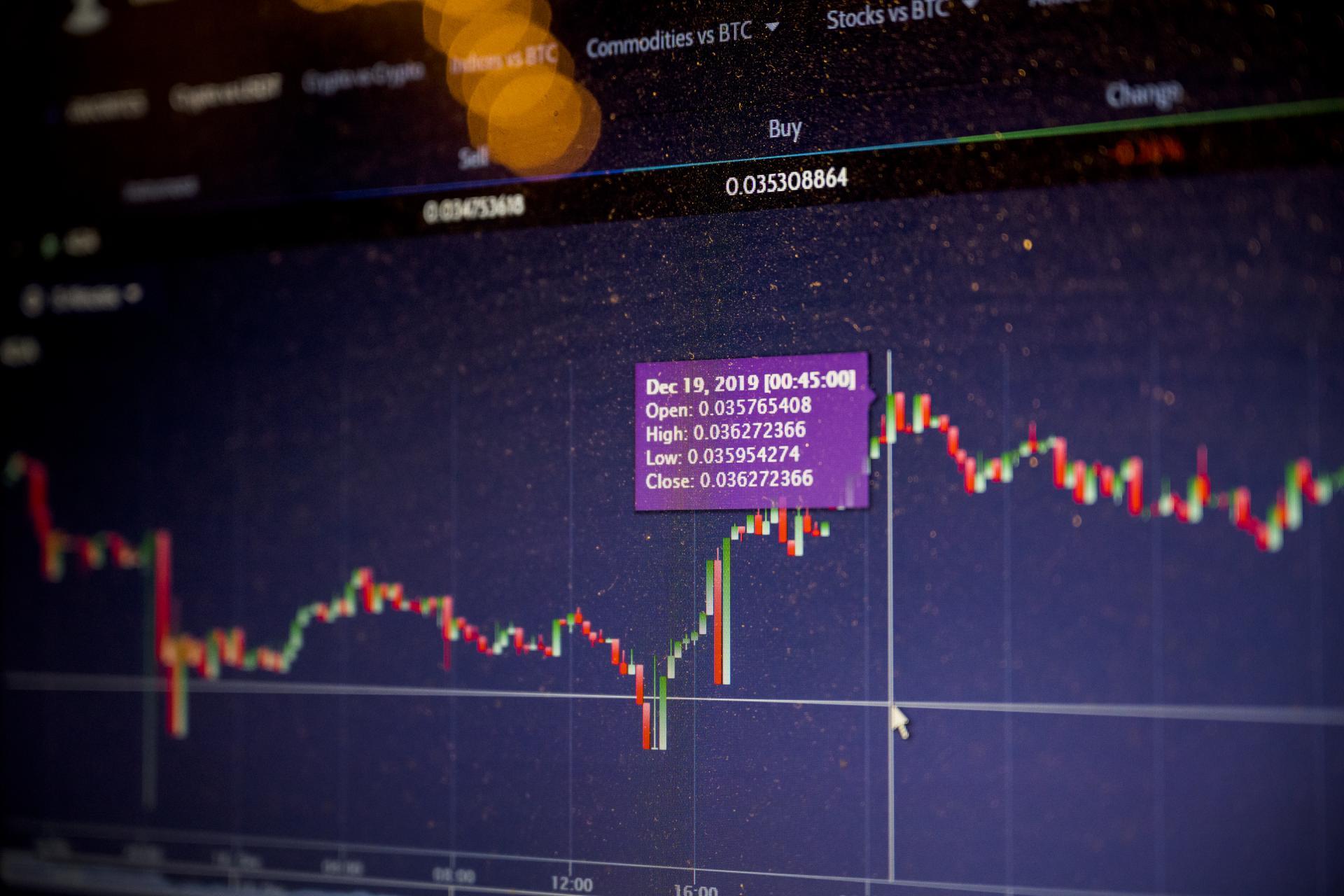 indicatori de opțiuni binare profitabile