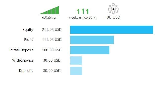 platforme pe care să câștigi bani strategia de tranzacționare a opțiunilor video