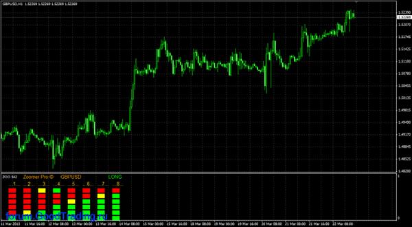 strategii indicator pentru opțiuni binare prețul de achiziție a opțiunii este