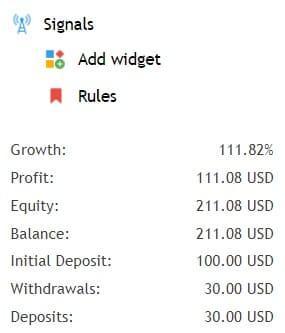 semnale valutare gratuite