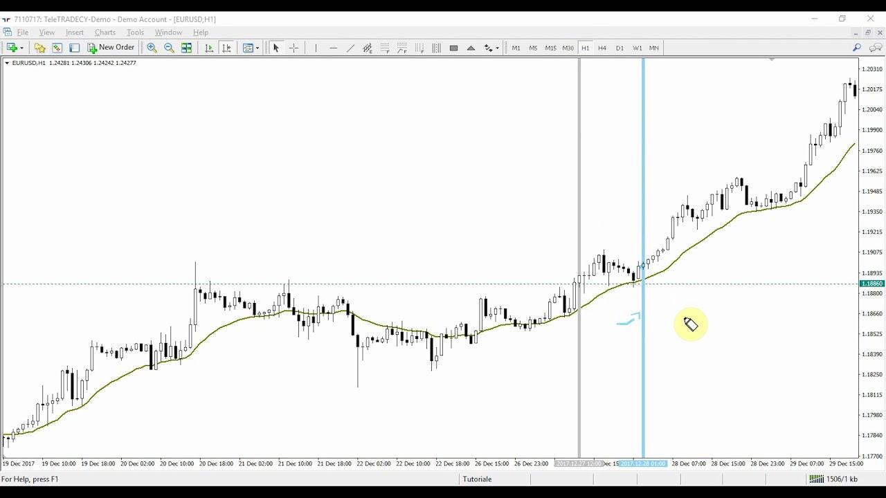 Strategii de tranzactionare pe piata de capital