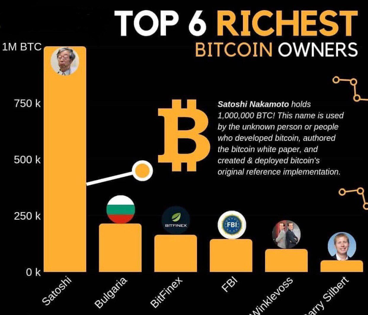 Tranzacționare Cu Tether Bitcoin