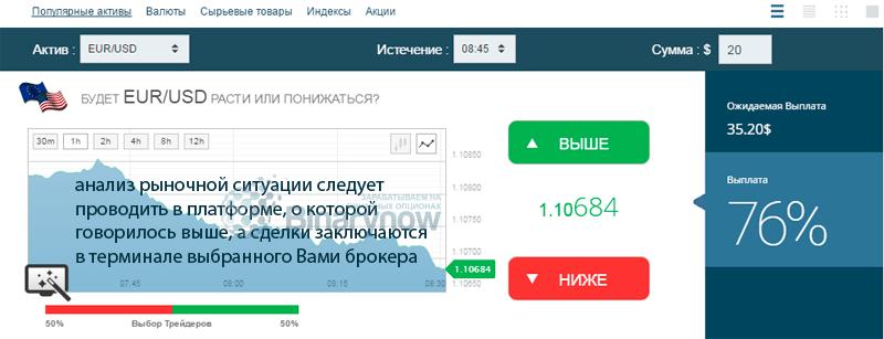 tranzacționarea cu opțiuni binare ce este cum să faci bani de tranzacționare online